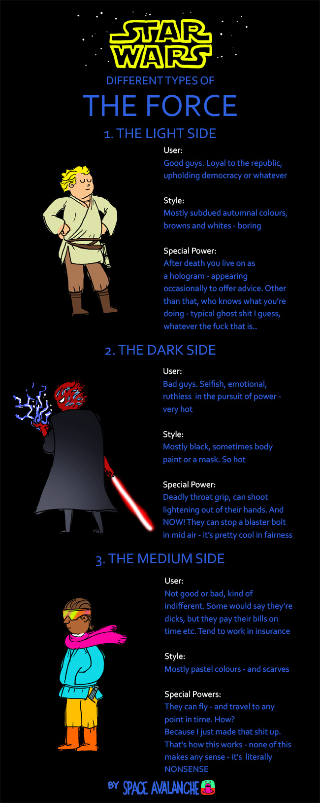 An Introduction To The Force